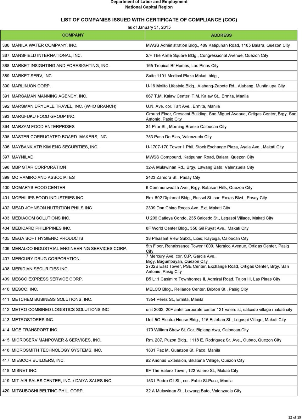 LIST OF COMPANIES ISSUED WITH CERTIFICATE OF COMPLIANCE (COC) - PDF