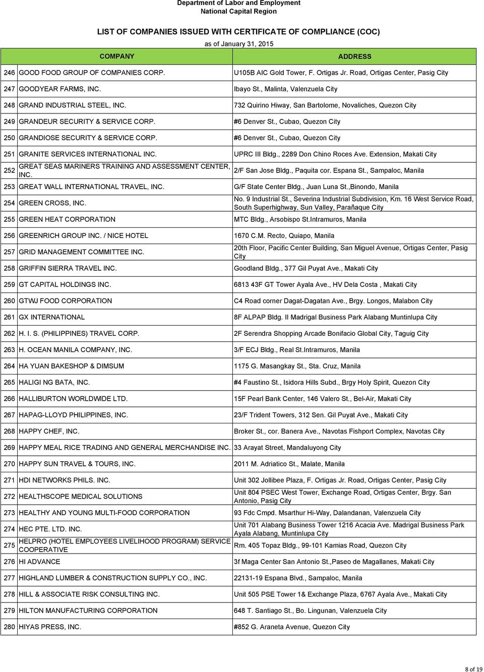 LIST OF COMPANIES ISSUED WITH CERTIFICATE OF COMPLIANCE (COC