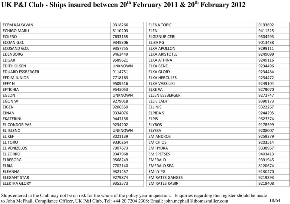 UK P&I Club - Ships insured between 20 th February 2011 & 20