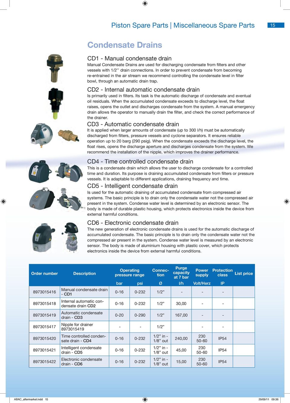 CD2 - Internal automatic condensate drain Is primarily used in filters. Its  task is the