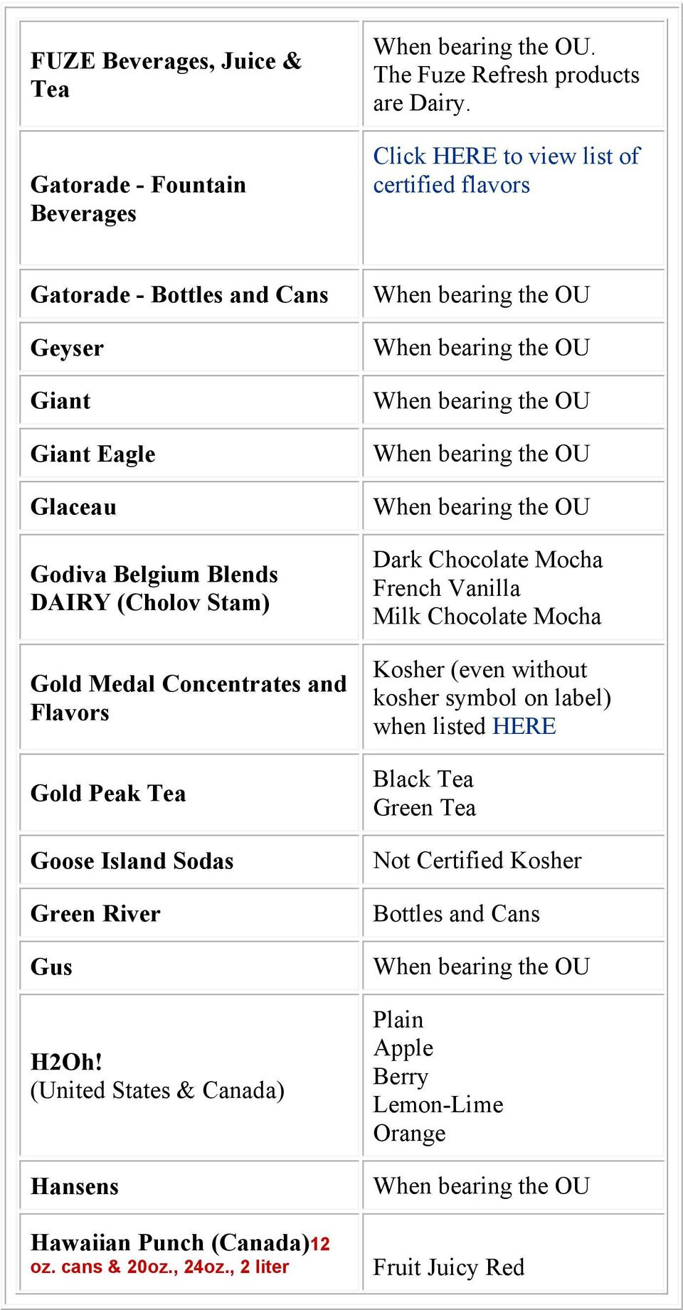 Crc Kosher Beverage List Pdf