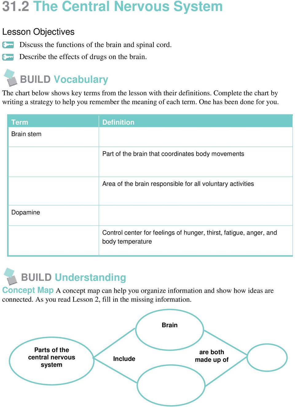 31 1 The Neuron  BUILD Vocabulary  Lesson Objectives - PDF