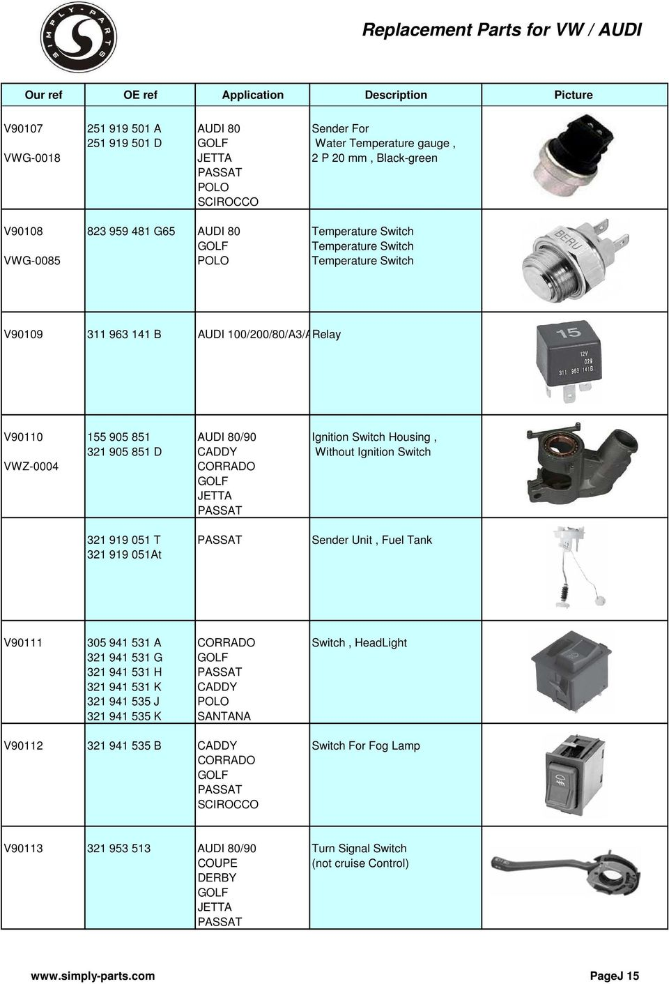 catalogue armstrong tools pdf 2018