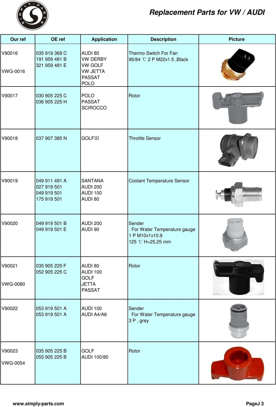 Replacement Parts for VW / AUDI - PDF