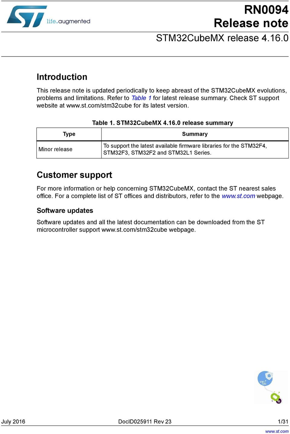 Table 1  STM32CubeMX release summary - PDF