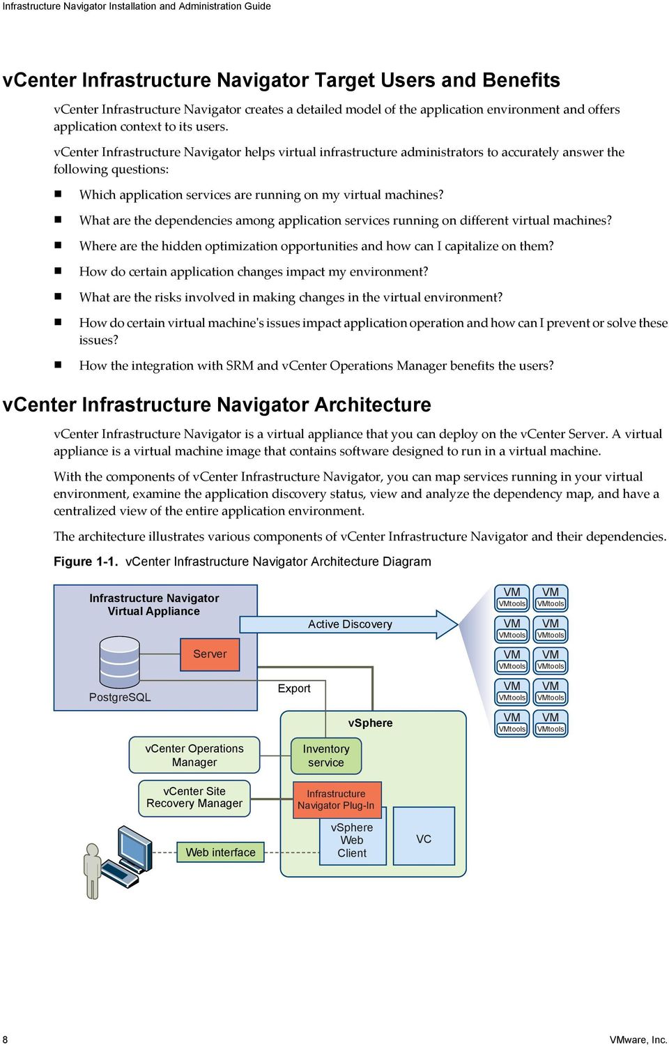 vcenter Infrastructure Navigator helps virtual infrastructure administrators to accurately answer the following questions: Which application services are running on my virtual machines?