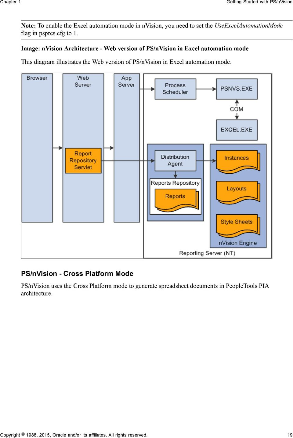 PeopleTools 8 55: PS/nVision - PDF