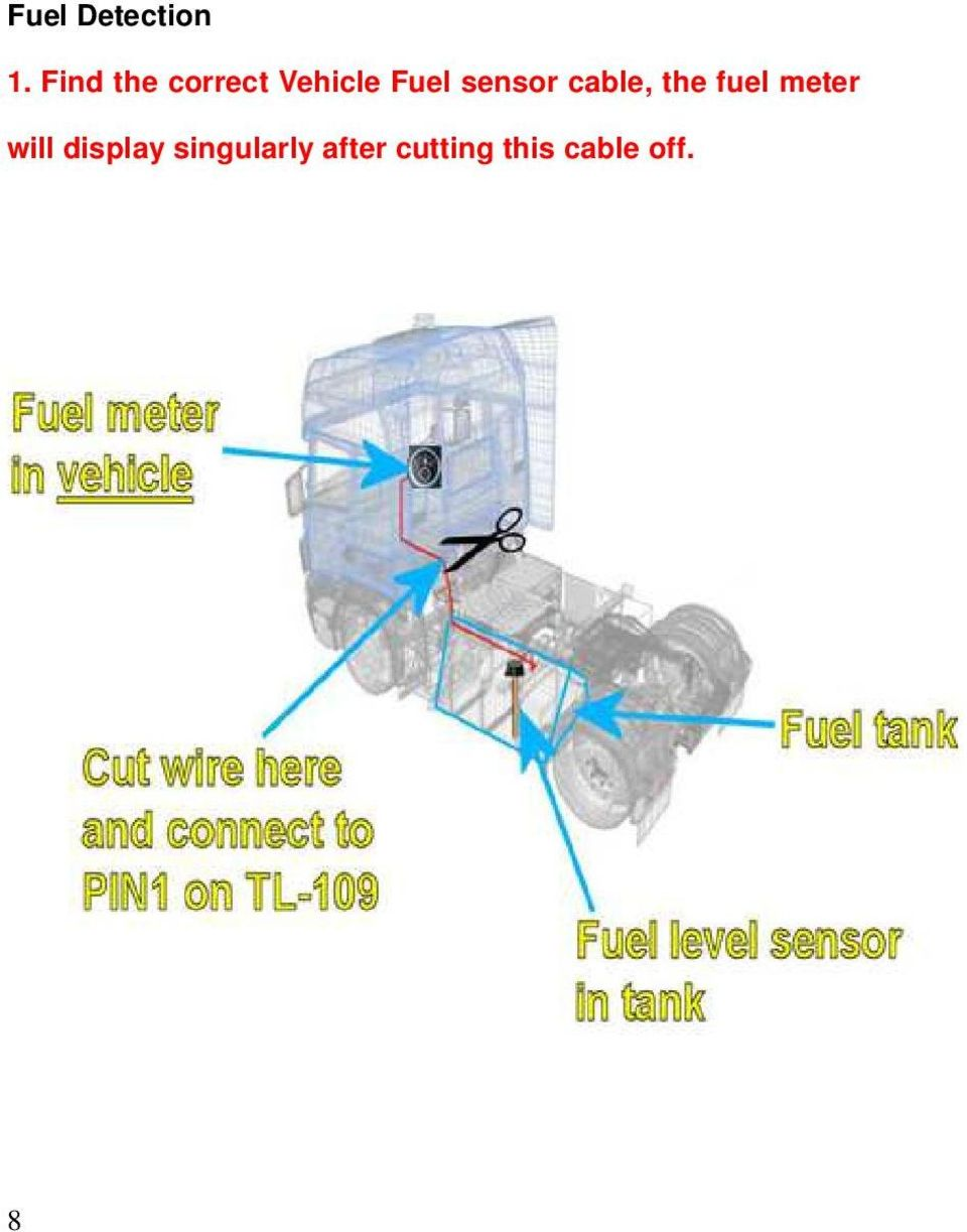 sensor cable, the fuel meter