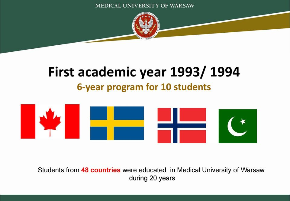 48 countries were educated in Medical