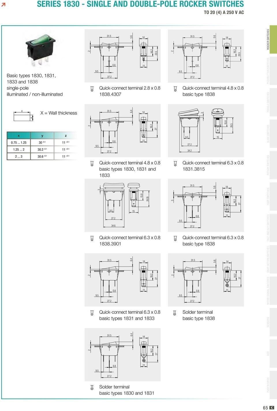 Series Single And Double Pole Rocker Switches To 20 4 A 250 V Ac Pdf Mini Rockers Illuminated Non Spst 55 Quick Connect Terminal 63 X Basic Types 1831 1833 15 16 7