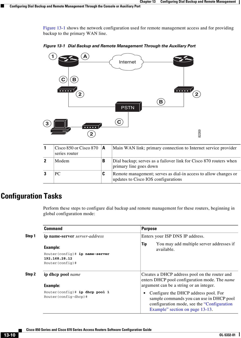 Configuring Dial Backup and Remote Management - PDF