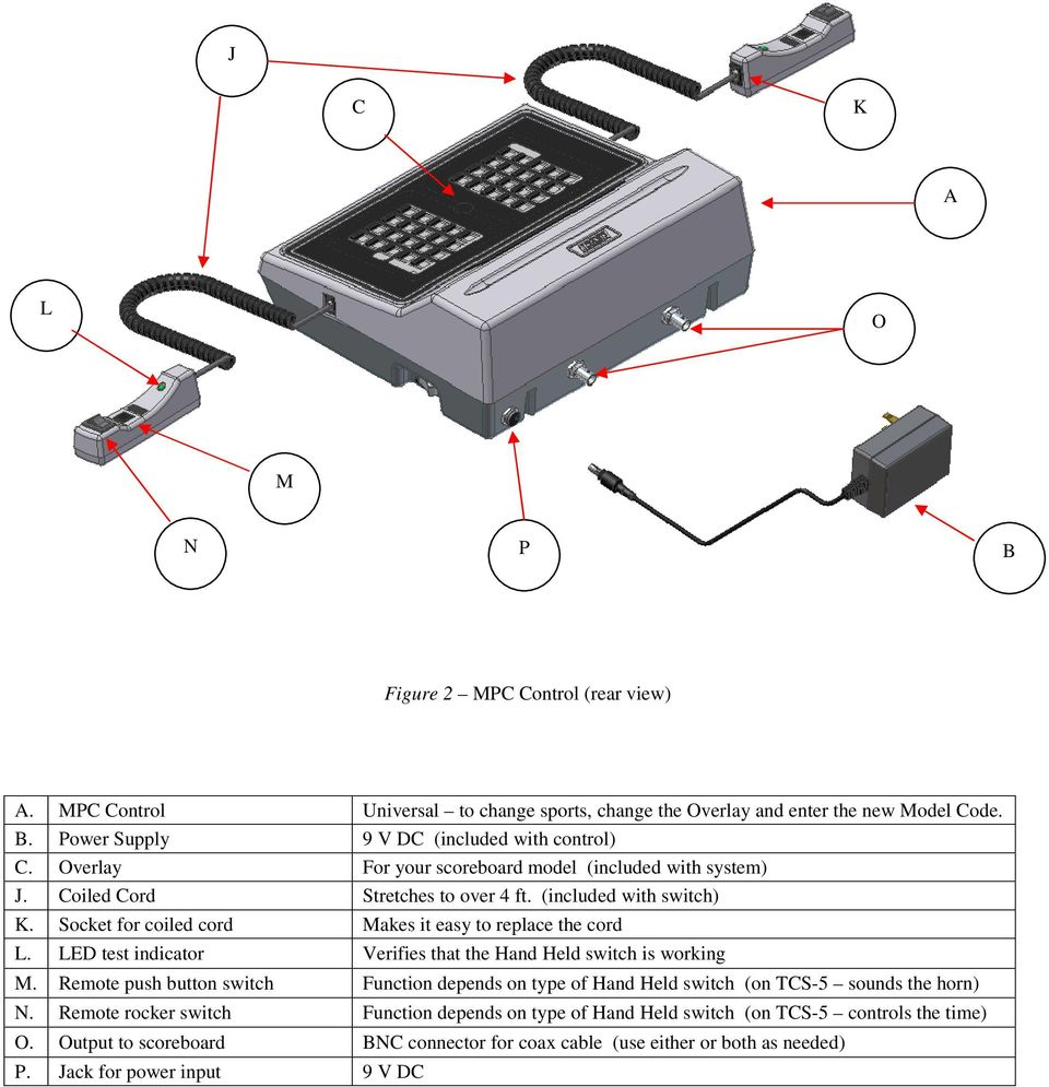 Scoreboard Operator S Instructions Mpc Control Pdf Various Types Of Switch Push Button Horn Toggle Simple On Off Led Test Indicator Verifies That The Hand Held Is Working M Remote
