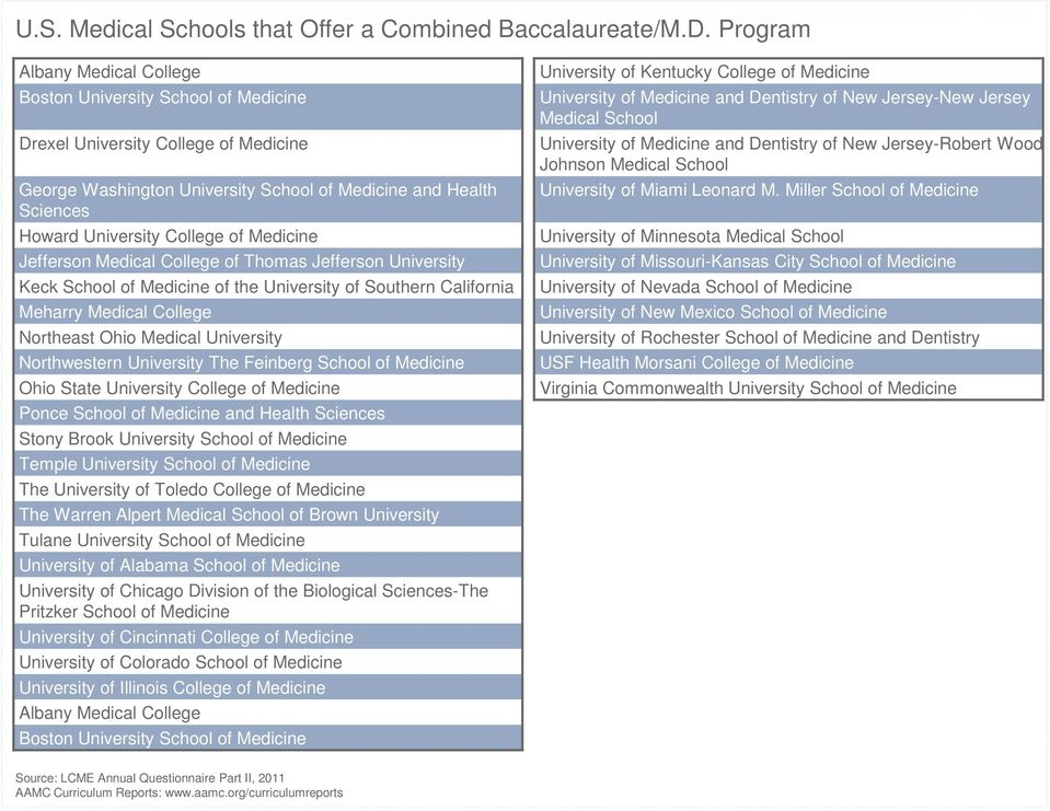 Combined Degrees, Early Acceptance Offered by U S  Medical Schools - PDF