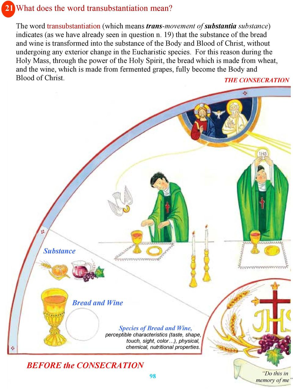 For this reason during the Holy Mass, through the power of the Holy Spirit, the bread which is made from wheat, and the wine, which is made from fermented grapes, fully become the Body and Blood of