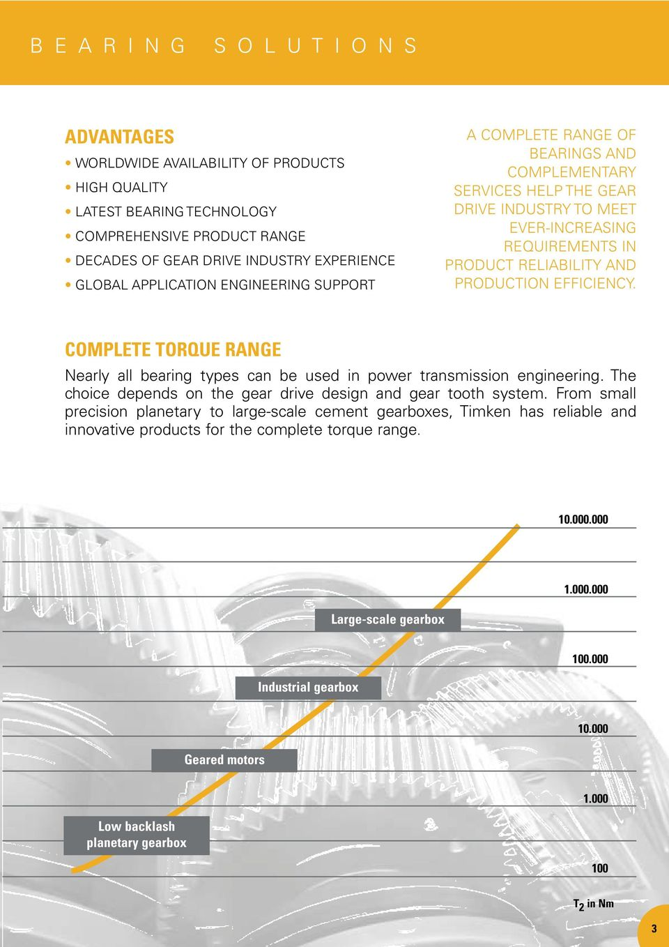 THE TIMKEN COMPANY  Friction Management Solutions for