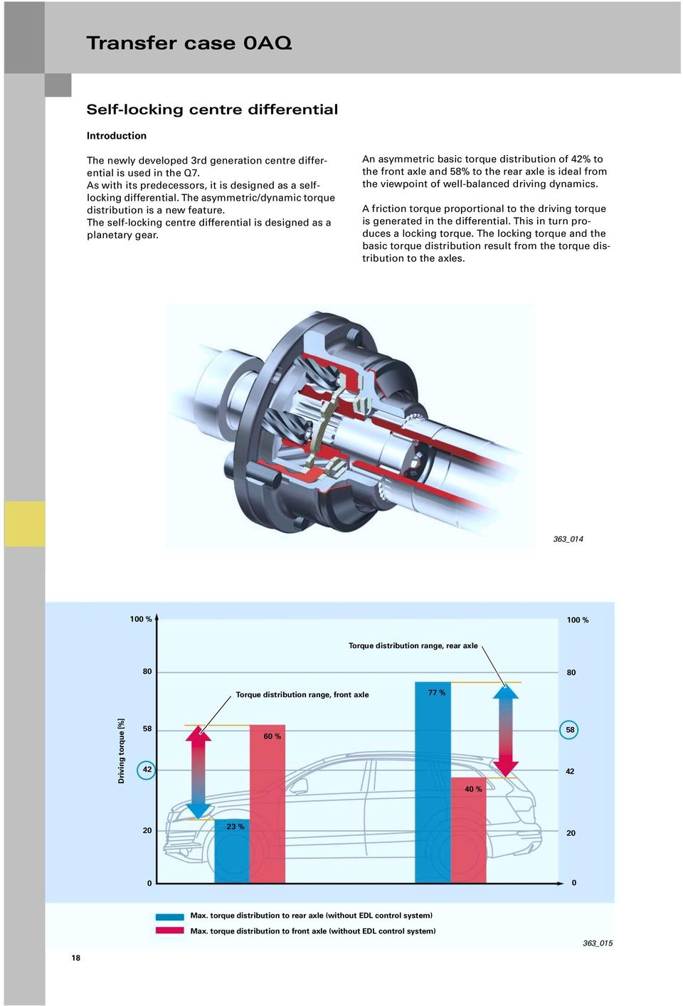 Service Training Audi Q7 Power Transmission Transfer Case 0aq Front Axle And Differential Exploded View Diagram Pictures The Self Locking Centre Is Designed As A Planetary Gear