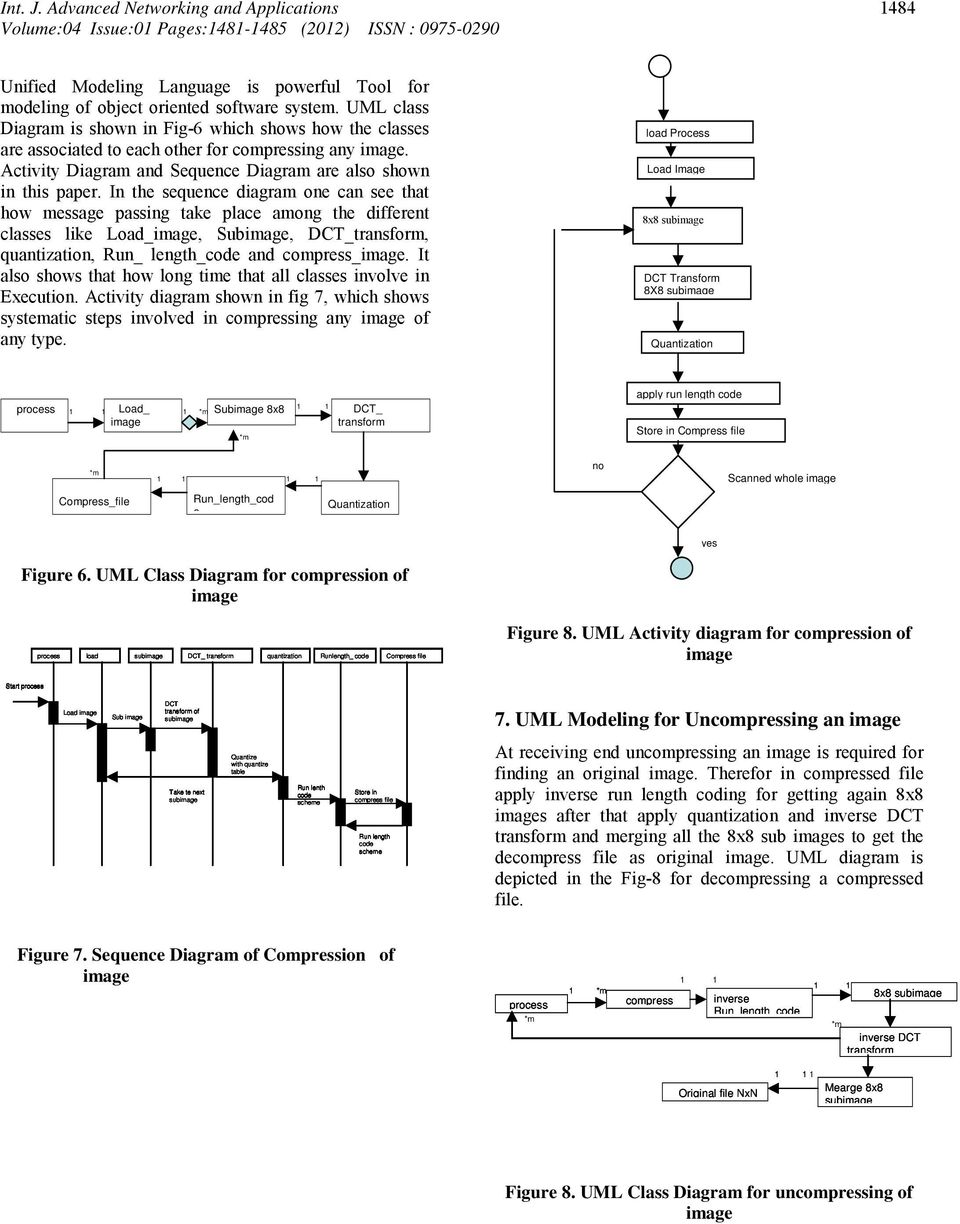 Uml Modeling For The Compression Of An Image File Pdf Block Diagram Jpeg In Sequence One Can See That How Message Passing Take Place Among Different