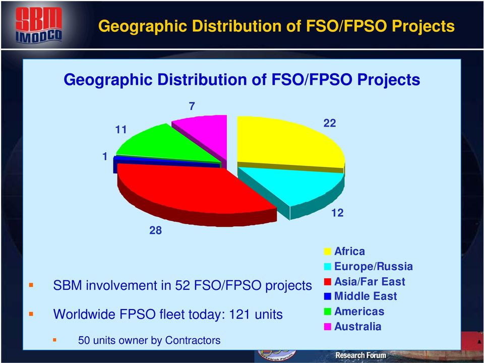 Disconnectable FPSO for Deepwater Fields in the Gulf of Mexico - PDF
