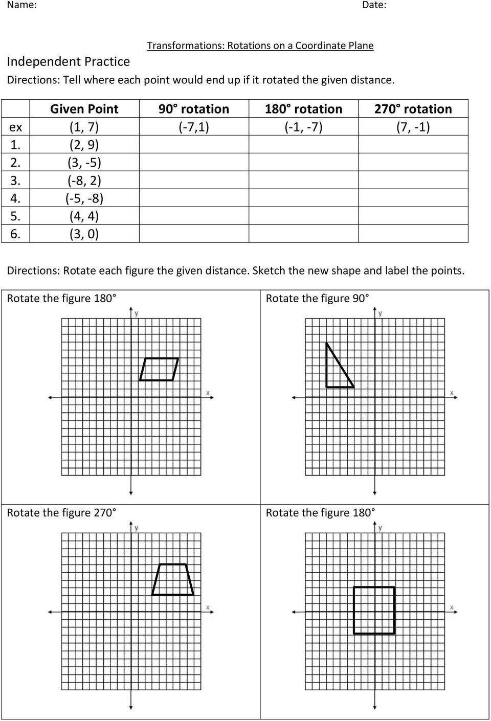 Transformations Rotations On A Coordinate Plane Meet TED
