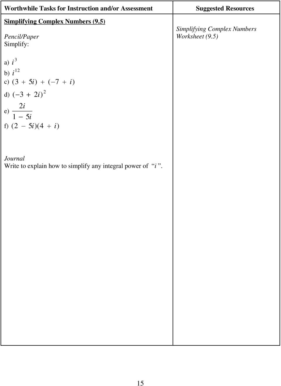 Worksheets Operations With Complex Numbers Worksheet unit two polar coordinates and complex numbers math 611b 15 hours pdf 5 pencilpaper simplify simplifying worksheet 9