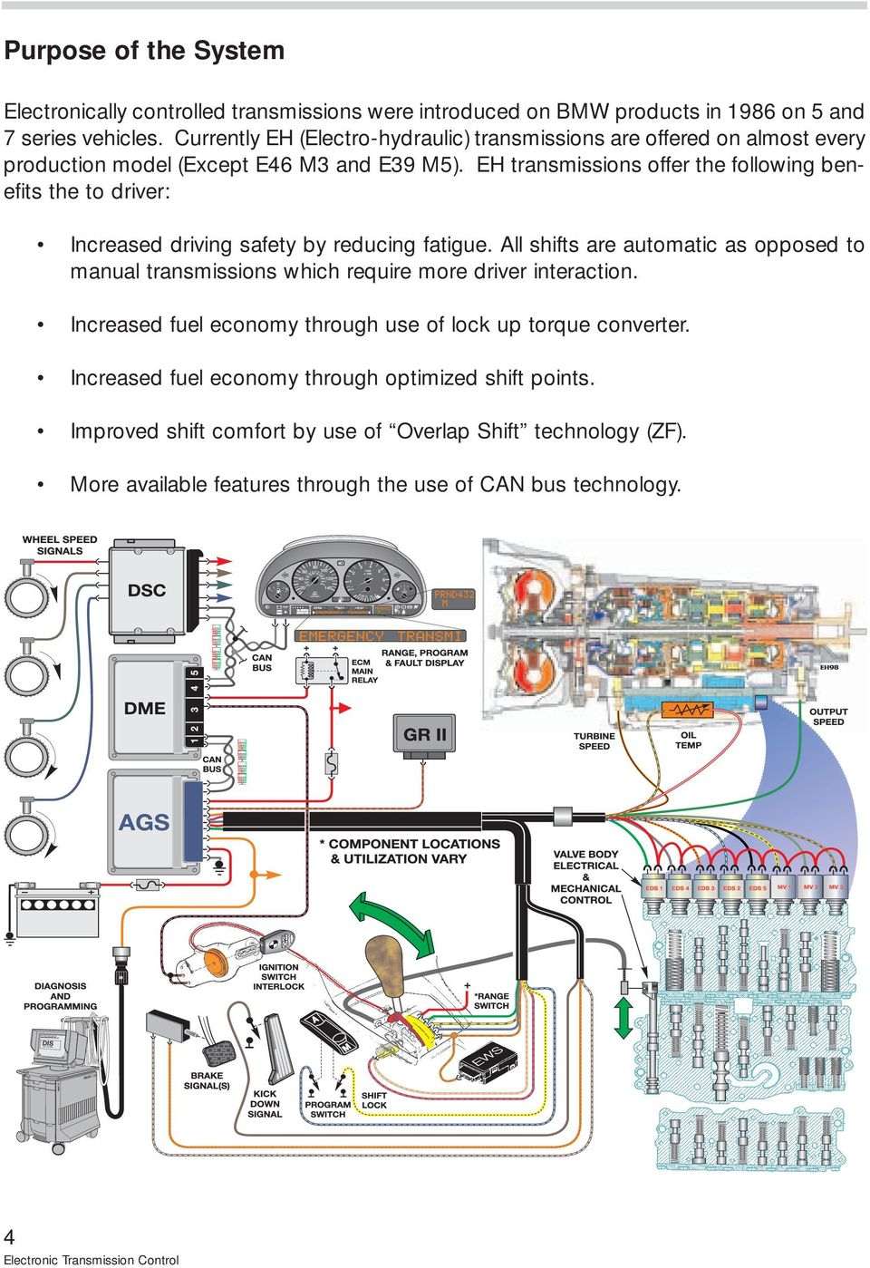 EH transmissions offer the following benefits the to driver: Increased  driving safety by reducing fatigue