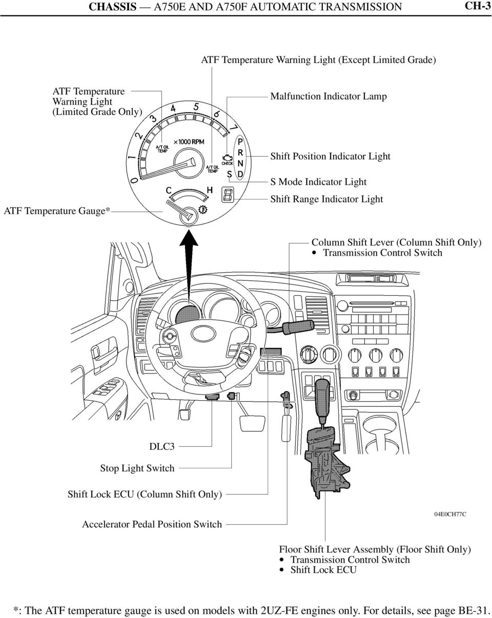 Mazda 3 Service Manual: Initial Learning Fw6 A EL