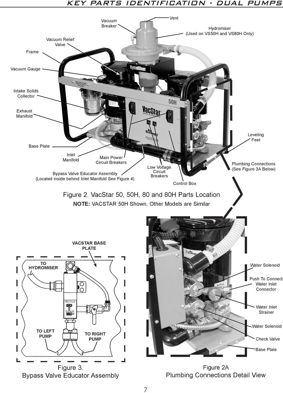 Dental Vacuum System Part Numbers Vs2o Vs40 Vs50 Vs50h Vs80 And The Inside Of Generator Inlet Box With Connections Made Click See Figure 3a Below 2