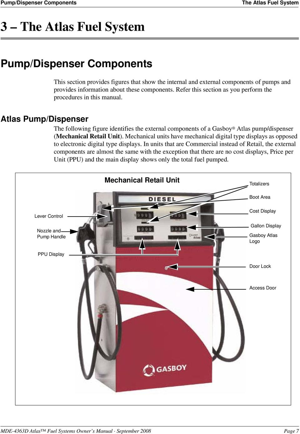 Atlas Fuel Systems Owner S Manual Mde 4363d Pdf Snap Switch Machine Wiring Diagram Pump Dispenser The Following Figure Identifies External Components Of A Gasboy