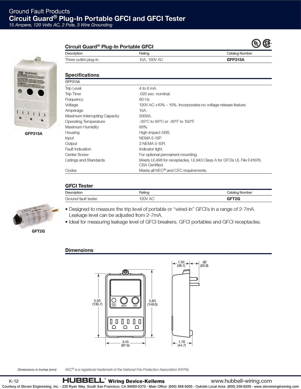 Gfci Receptacle With Led Screw Mount 125 Volt Ac 20 Amp 2pole 3 Ground Fault Products Pdf Indication Center Listings And Standards Codes 4 To 6 Ma025 Sec