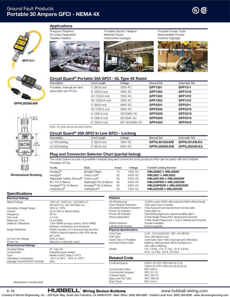 Ground Fault Products Pdf 4 Wire 250v Schematic Diagram 9 Circuit Guard Portable 30a Gfci Ul Type 4x Rated Cord Length Voltage Manual