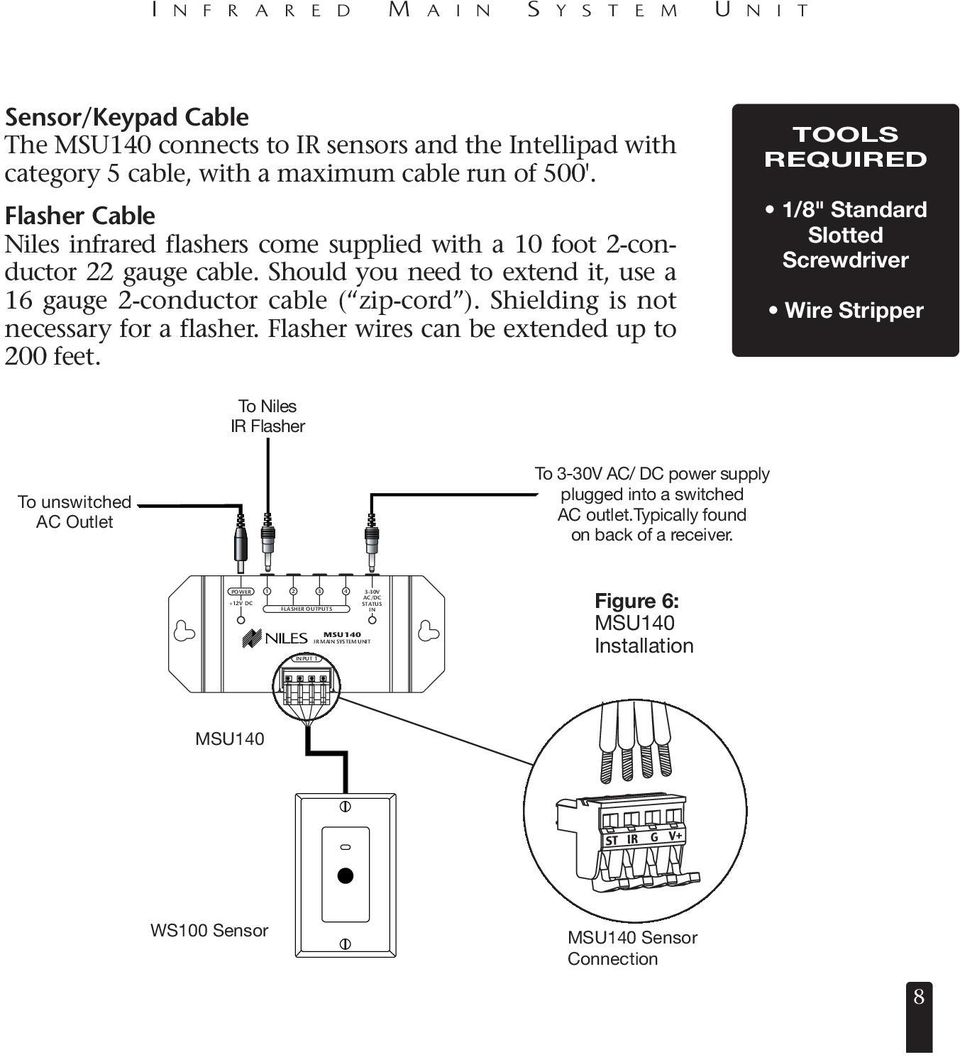 installation \u0026 operation guide msu140 infrared main system unit pdf IR Repeater System shielding is not necessary for a flasher flasher wires can be extended up to 200