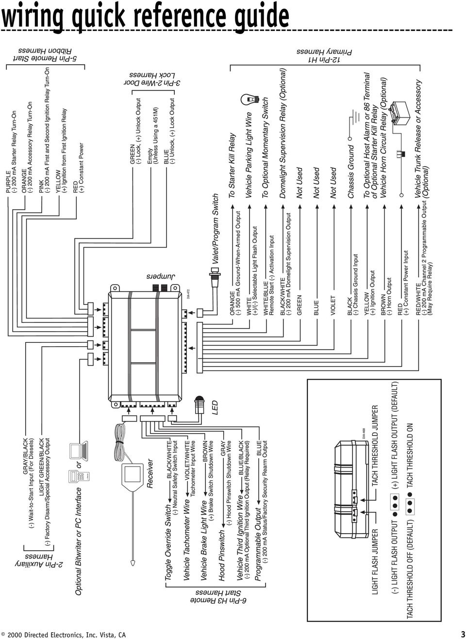 Model 552t Installation Guide Pdf H1 Wiring Diagram 2000 Directed