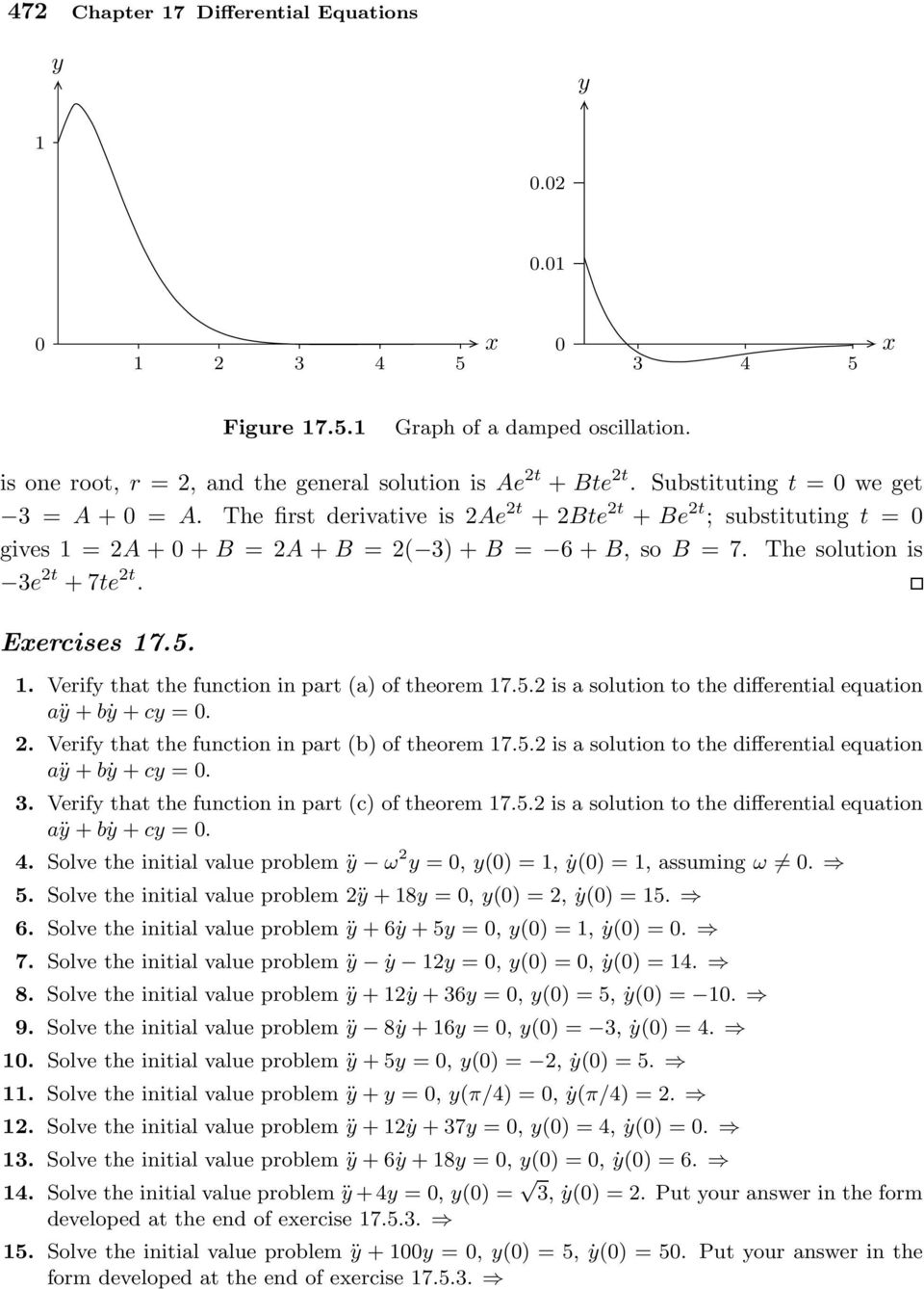Differential equations pdf the solution is 3e 2t 7te 2t exercises 175 1 verify that 19 176 second order linear equations fandeluxe Image collections