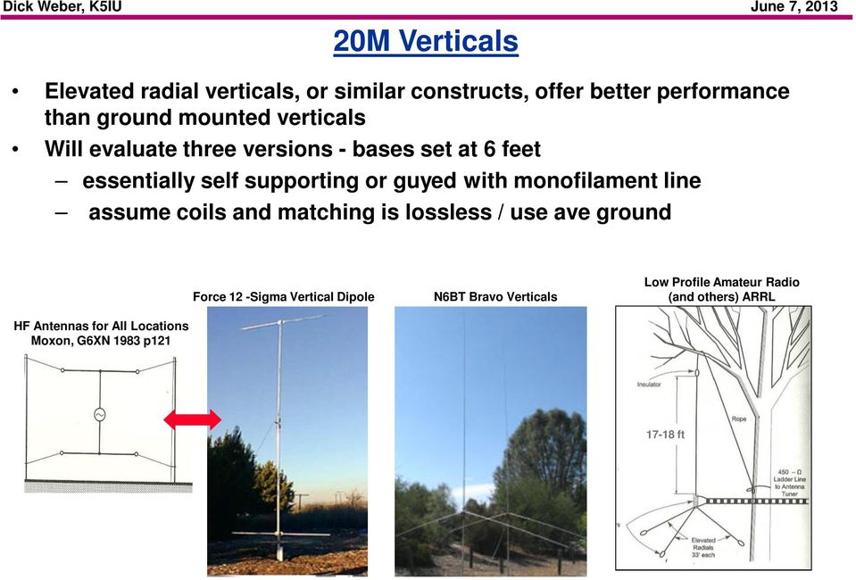 Contesting and DX Antennas for Restricted Lots - PDF