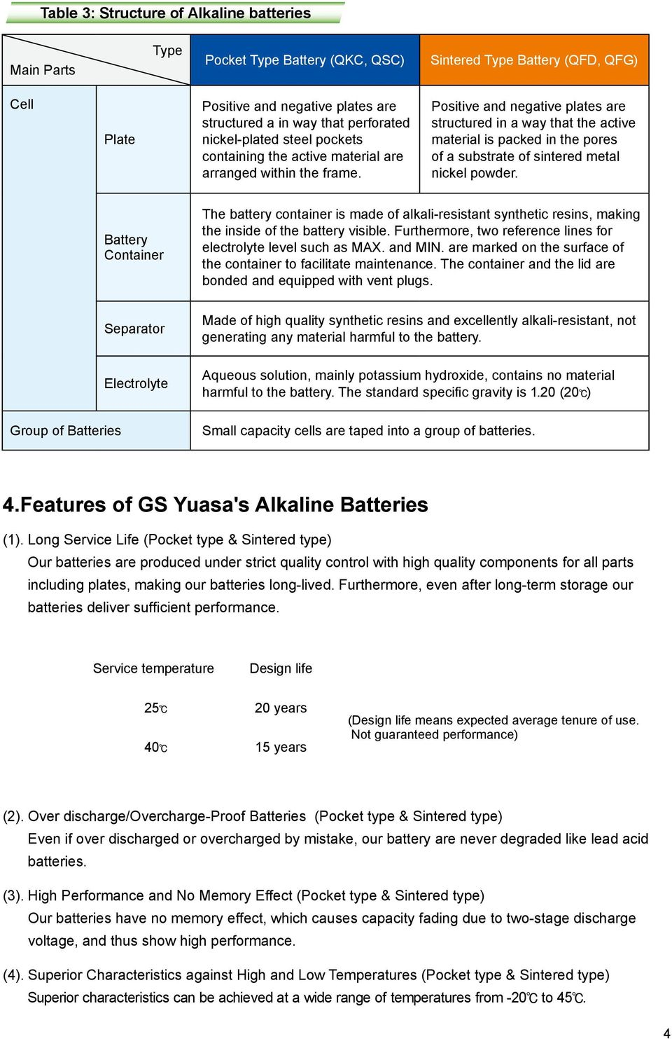 Alkaline Stationary Battery Qkc Qsc Qfd Qfg Pdf Diagram Of Leaving The Two Positive And Negative Plates Are Structured In A Way That Active Material Is Packed