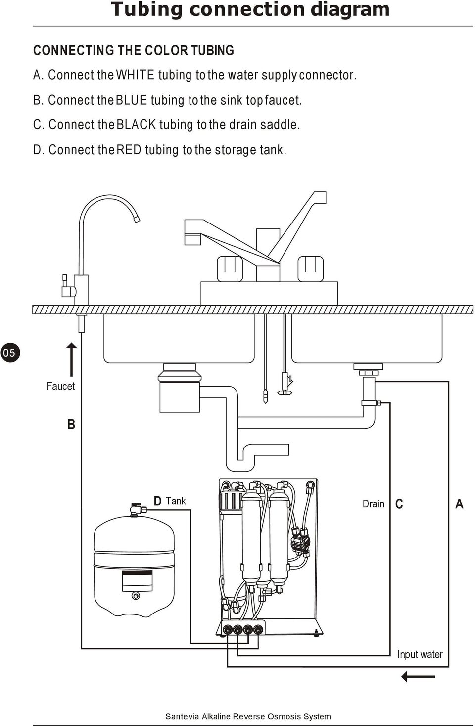 Users manual alkaline reverse osmosis system pdf connect the blue tubing to the sink top faucet c publicscrutiny Choice Image