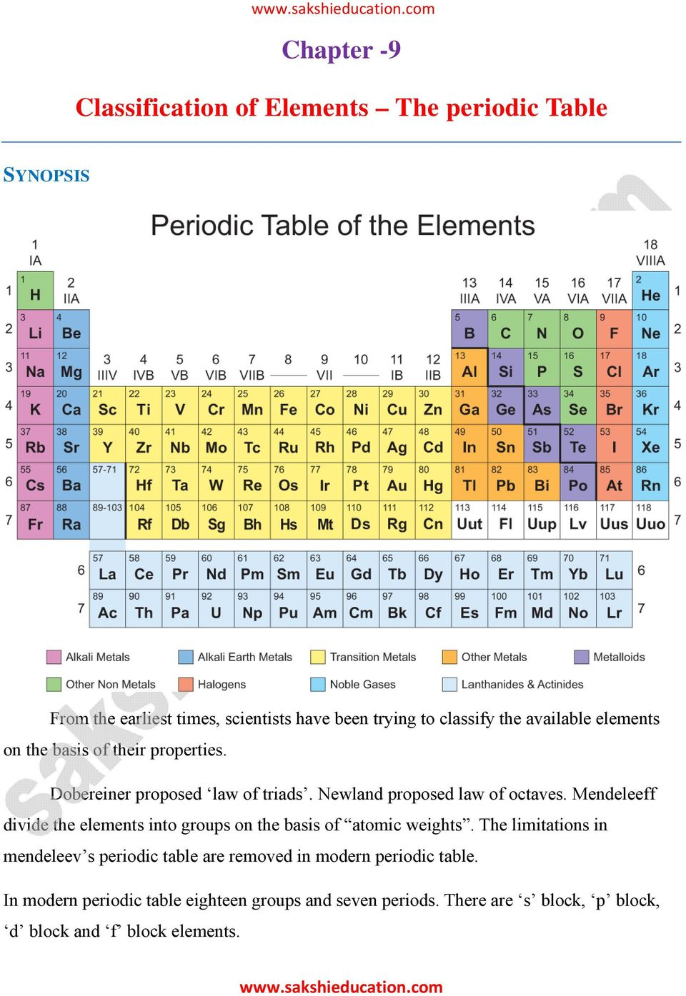 Chapter 9 Classification Of Elements The Periodic Table Pdf