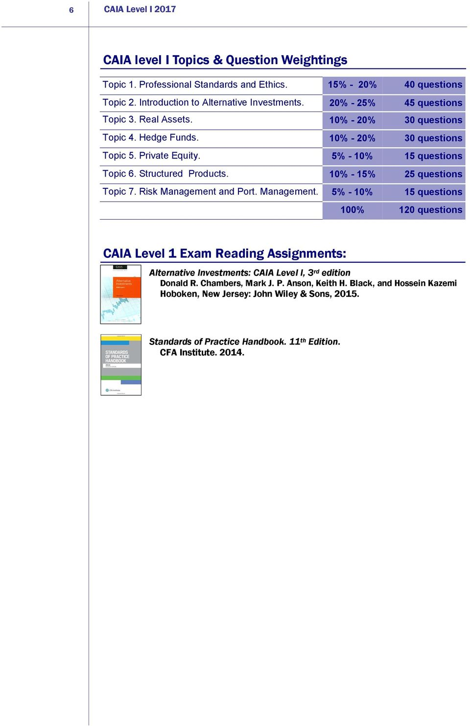 Caia Level I Exam Length Exam Format Number Of Questions 200 Exam