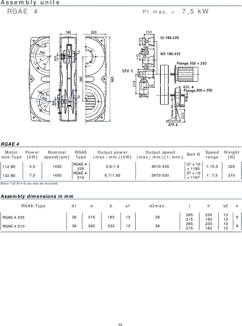 Berges Variable Drive Units Pdf 24v Vr6 Engine Diagram Rgae Type 4 235 210 Output Power Max