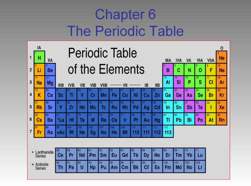 Chapter 6 The Periodic Table Pdf