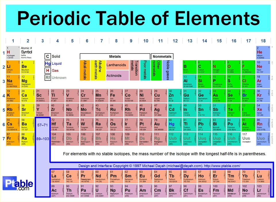 additionally The Periodic Law besides  moreover  further the periodic law answers besides Section 6 3 Periodic Trends Worksheet Answers Snapfonts Raquo as well  moreover Chapter 5  The Periodic Law   PDF furthermore Periodic Table Mystery   Carolina as well  together with  moreover The Periodic Law also Chapter 6   The Periodic Table and Periodic Law  Section 1 Notes in addition Chemistry worksheet 4 3 periodic trends answers likewise Development of the periodic table further . on the periodic law worksheet answers