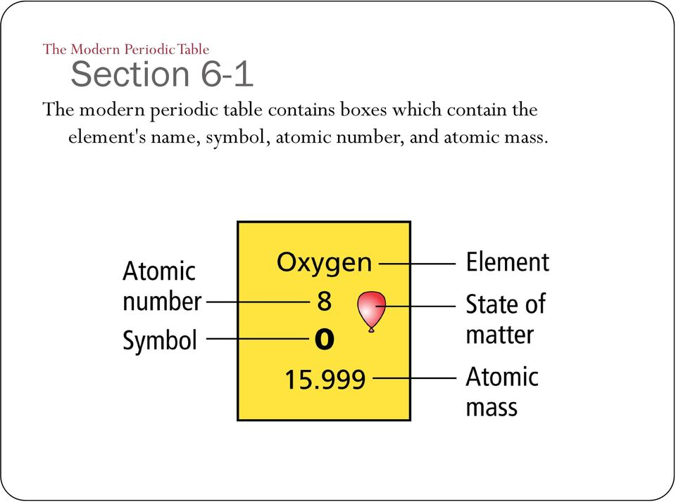 Chapter 6 the periodic table and periodic law section 1 notes pdf boxes which contain the elements 8 the modern periodic table urtaz