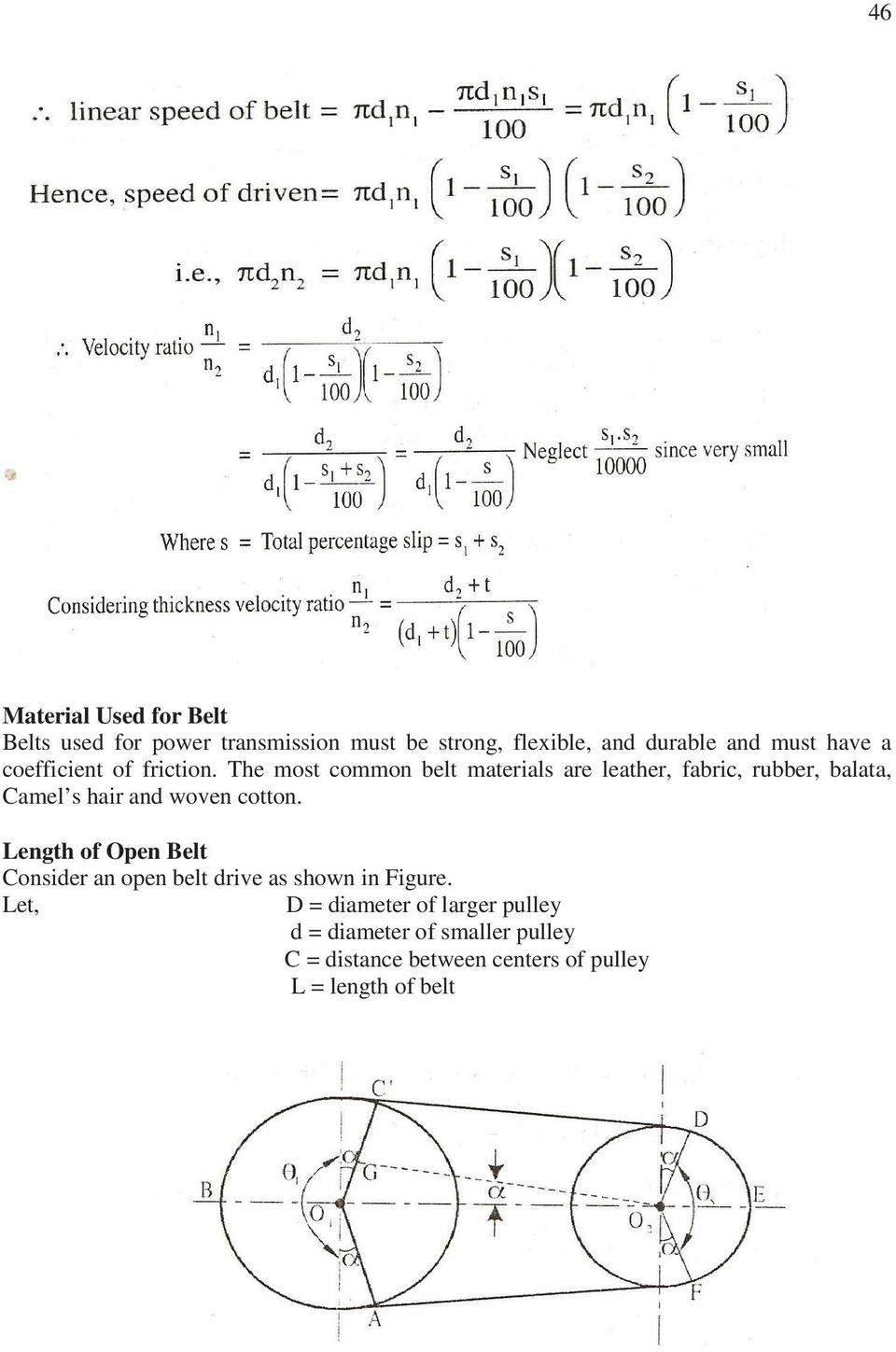 Design of Belts, Ropes and Chains -- U8 - PDF