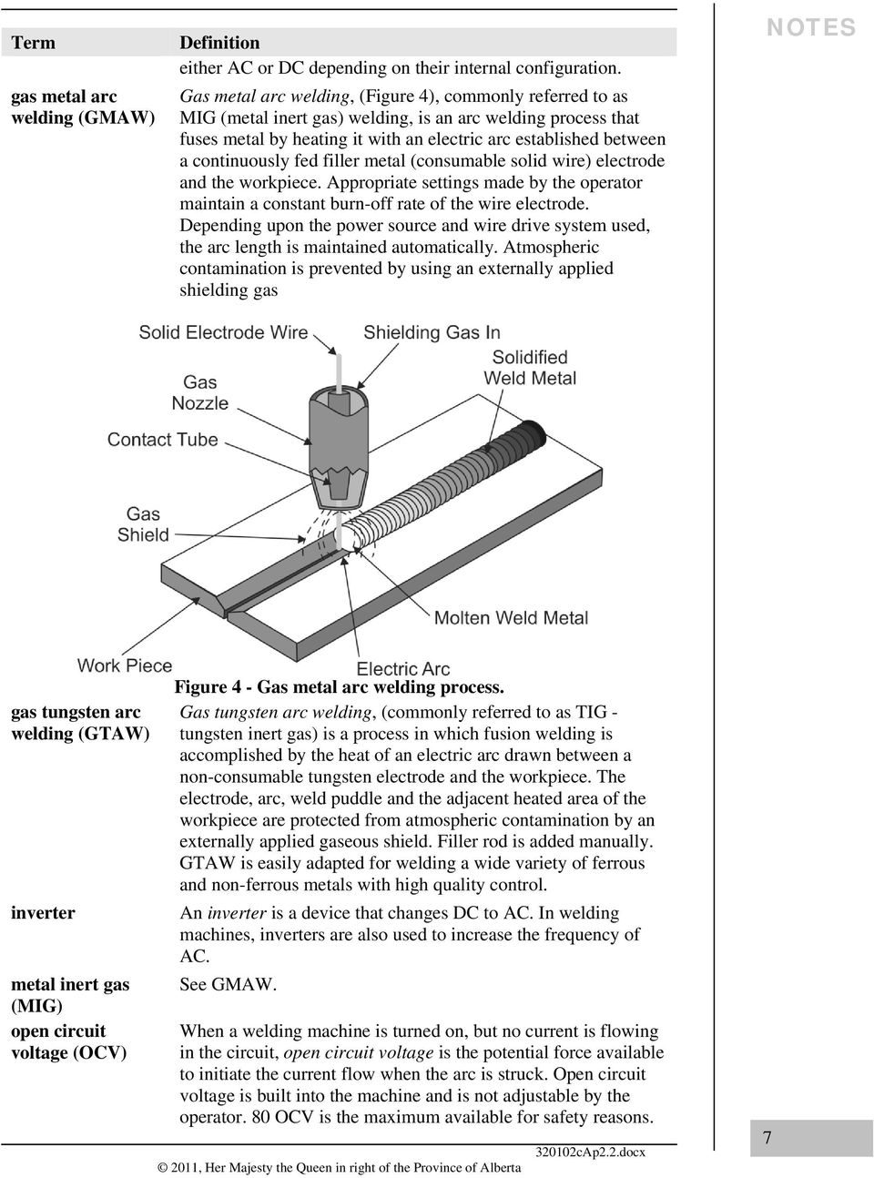 Shielded Metal Arc Welding Smaw Part A Pdf Diagram Continuously Fed Filler Consumable Solid Wire Electrode And The Workpiece Appropriate Settings