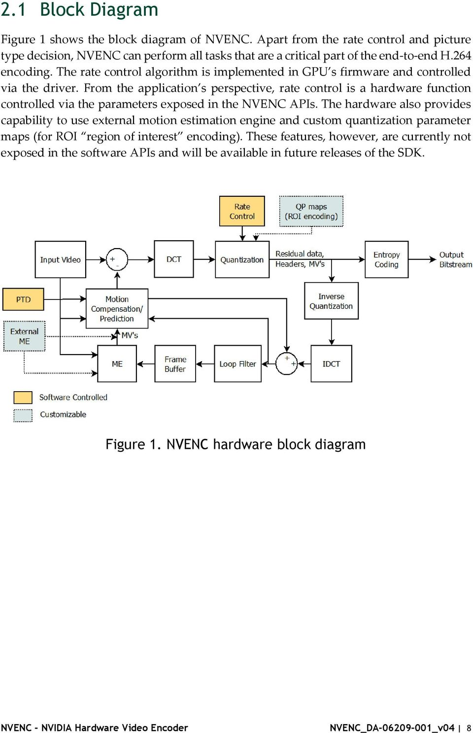 Nvenc Nvidia Hardware Video Encoder Pdf Block Diagram From The Application S Perspective Rate Control Is A Function Controlled Via Parameters