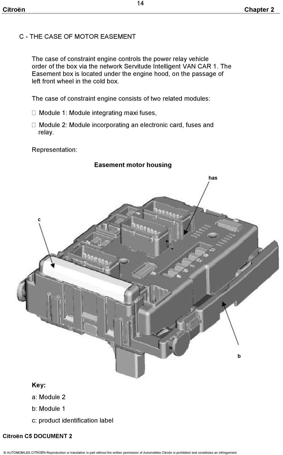 Citroen C5 Document 2 Pdf Airbag Wiring Diagram The Easement Box Is Located Under Engine Hood On Passage Of Left Front