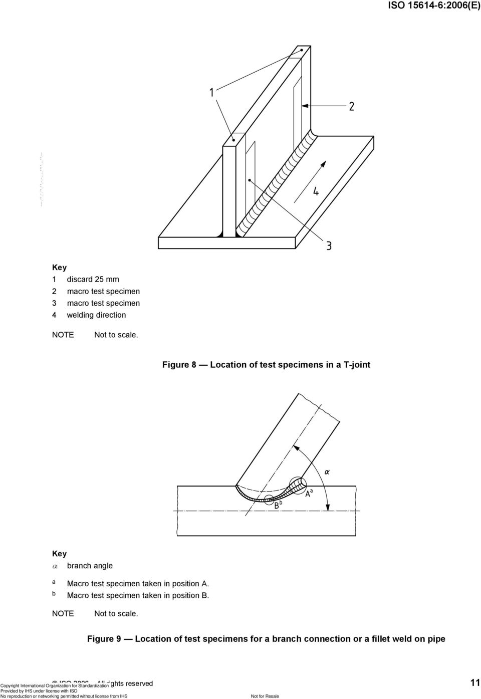 Iso International Standard Pdf Hyperbaric Welding Diagram Figure 8 Location Of Test Specimens In A T Joint Key Branch Angle