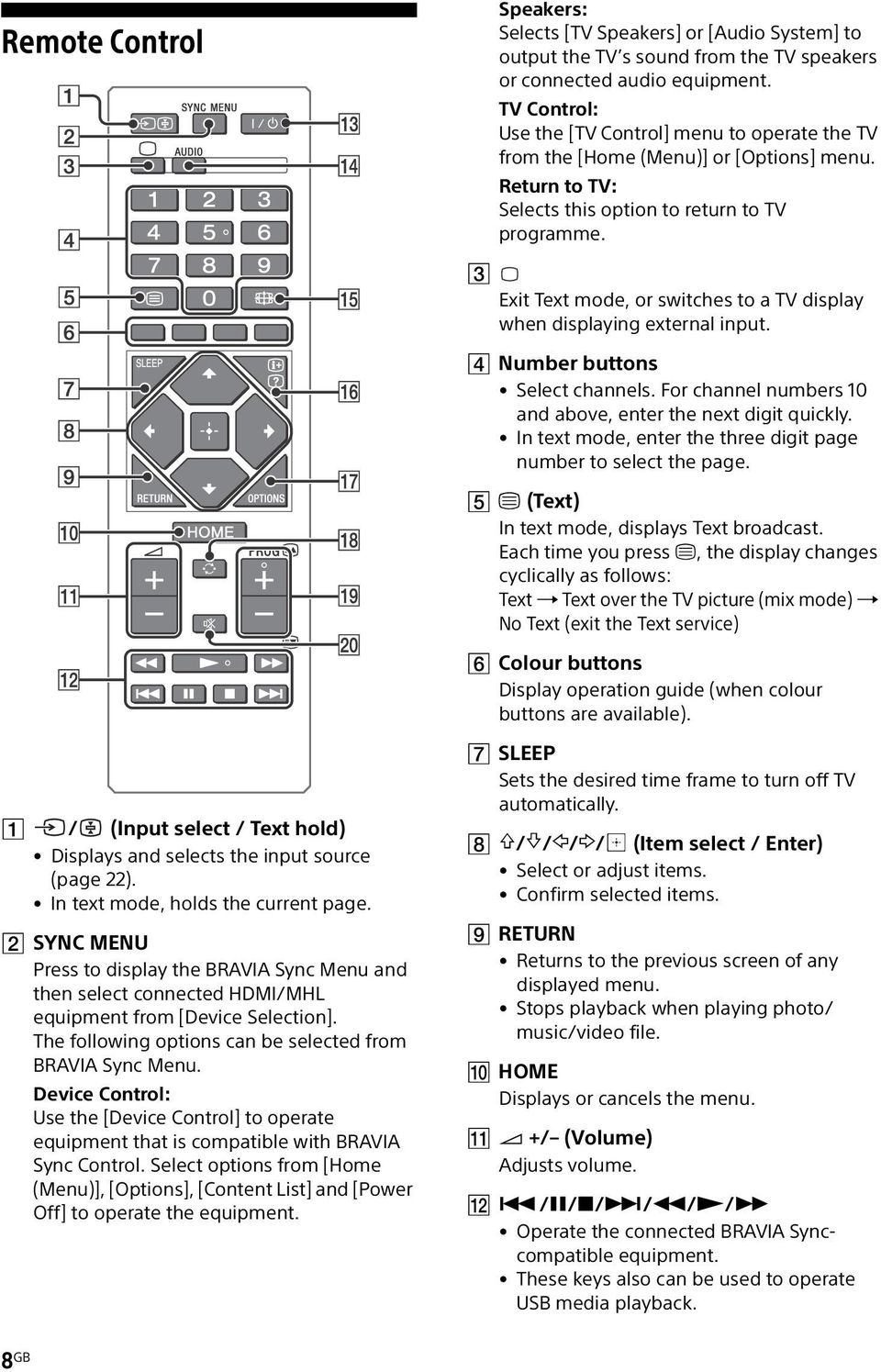 Table of Contents  Additional Information  Parts and Controls