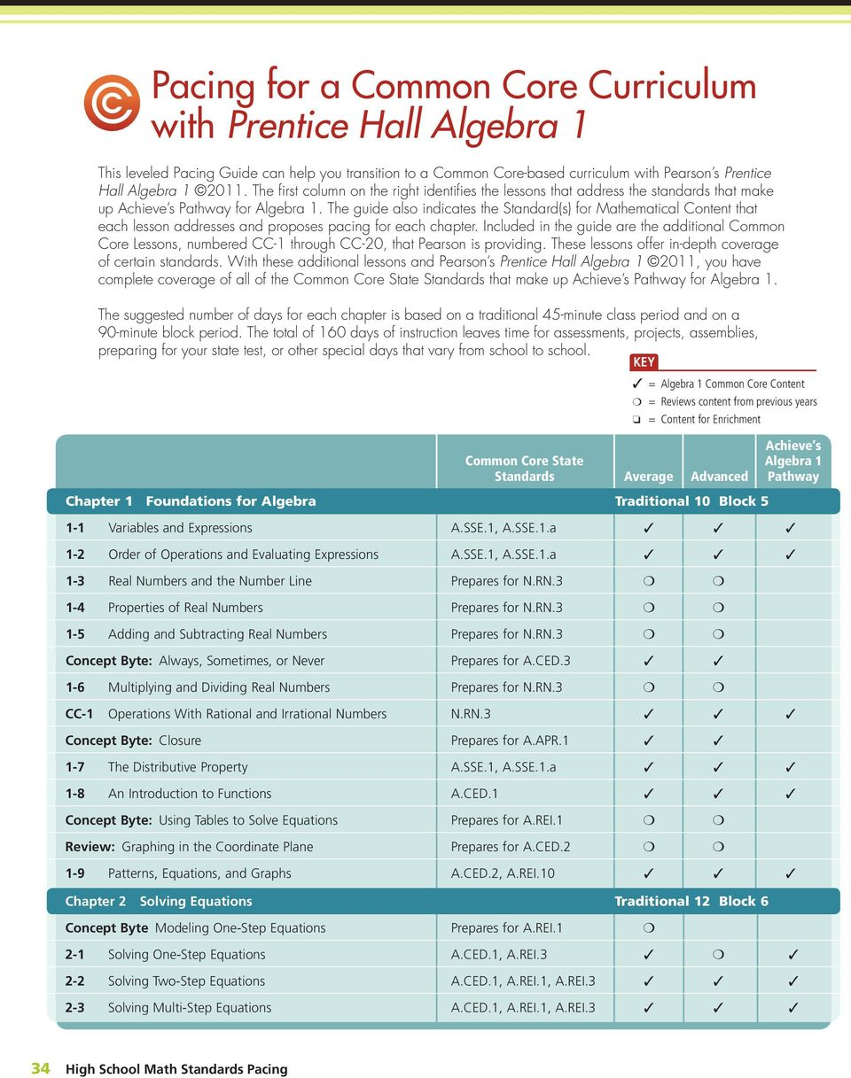 Pacing for a Common Core Curriculum with Prentice Hall Algebra 1 - PDF