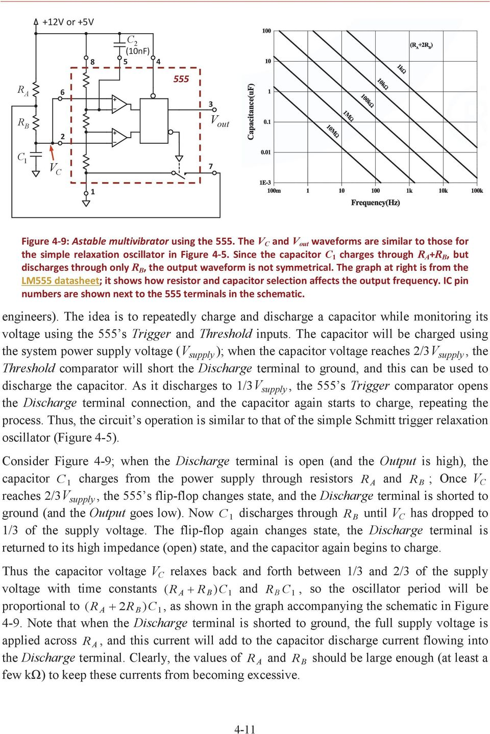 Comparators Positive Feedback And Relaxation Oscillators Pdf Wide Range 555 Vco Circuit Schematic Since The Capacitor C 1 Charges Through A B But Discharges Only